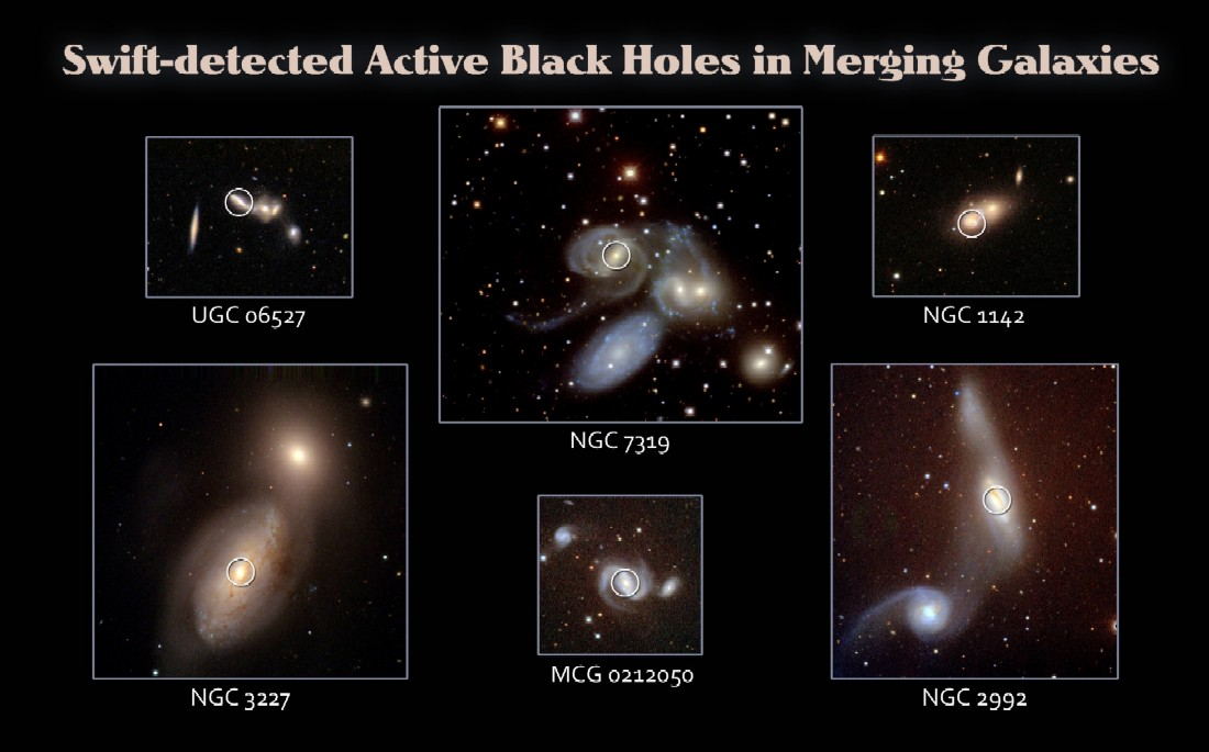 Black Holes in Merging Galaxies