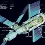 Skylab Space Station diagram