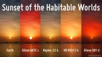Sunset of the Habitable Worlds