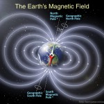 The Earth's Magnetic Field. Image Credit Peter Reid - NASA