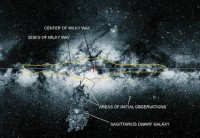 Sag DEG, Sgr dE, the Sagittarius Dwarf Spheroidal Galaxy
