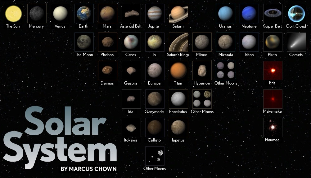 all the planets in solar system names - photo #33