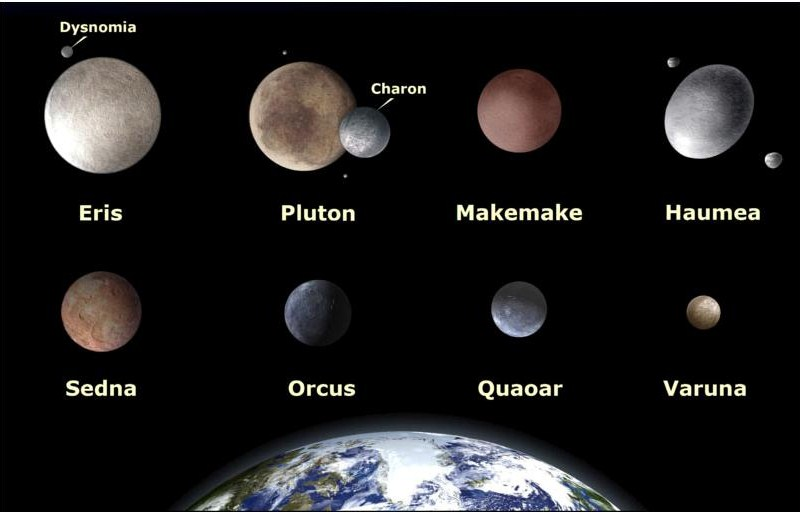 The largest known Kuiper Belt objects
