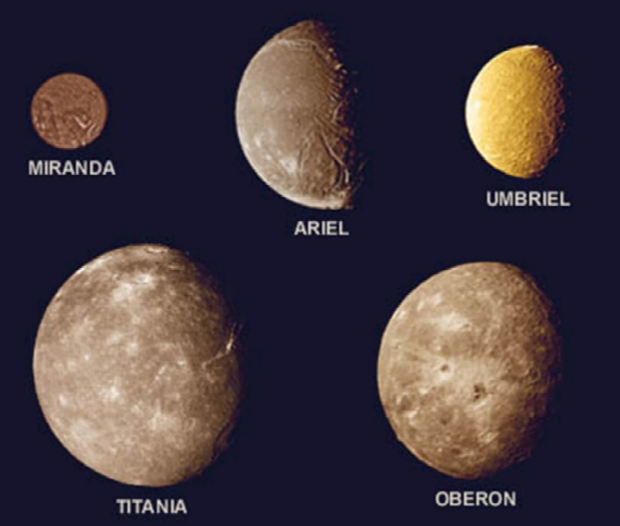 Uranus' major moons
