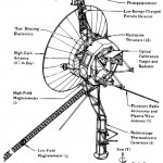 Voyager Spacecraft Diagram