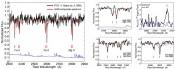 Record -Breaking Supernova  Helps Understand Distant Galaxy