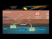 Does Little Methane on Mars Mean It Was Never Habitable?