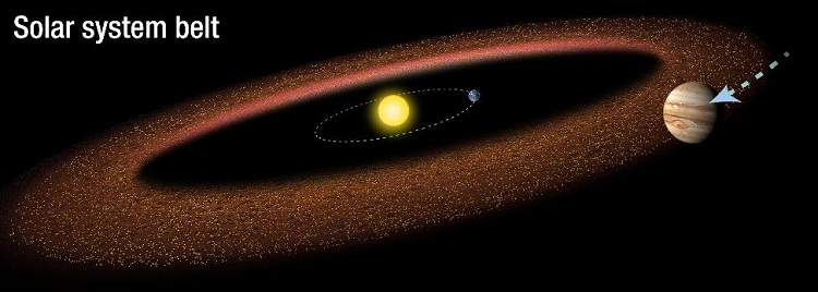 solar system model project with asteroid belt - photo #28