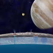 Water from Europa's Ocean Sometimes Comes to the Surface