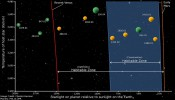 Earth-Sized Planets in Habitable Zones are Rather Common