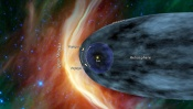 After 35 Years, Voyager 1 is Heading for the Stars