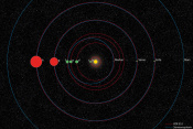 Compact 'Twin' Solar System Discovered