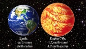 First Earth-Sized, Rocky Exoplanet Found