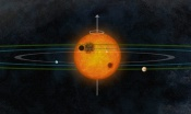 Distant Planetary System is Just as 'Neat' as Ours