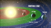 Habitable Planets Around Sun-Like Stars are Common