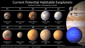 Far-Off Planets Studied by Using New Method