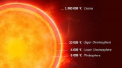 A Cool Discovery About a Nearby Sun-Like Star