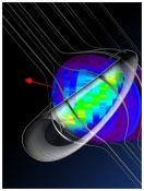 """""""Ribbon"""" Of Energy at the Edge of our Solar System Explained"""